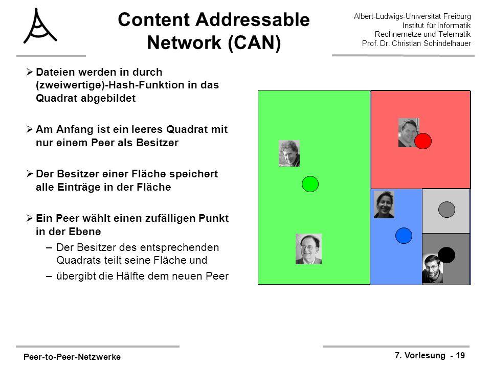 Peer-to-Peer-Netzwerke 7. Vorlesung - 19 Albert-Ludwigs-Universität Freiburg Institut für Informatik Rechnernetze und Telematik Prof. Dr. Christian Sc