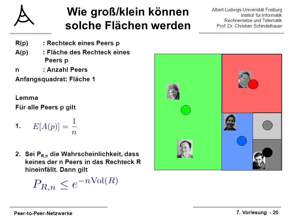 Peer-to-Peer-Netzwerke 7. Vorlesung - 20 Albert-Ludwigs-Universität Freiburg Institut für Informatik Rechnernetze und Telematik Prof. Dr. Christian Sc