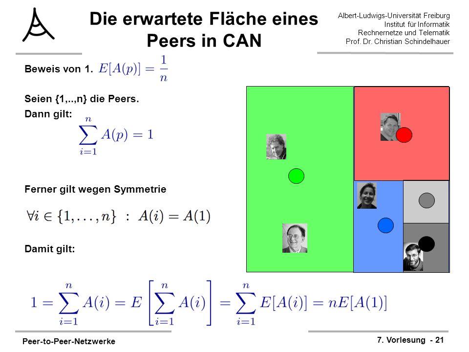 Peer-to-Peer-Netzwerke 7. Vorlesung - 21 Albert-Ludwigs-Universität Freiburg Institut für Informatik Rechnernetze und Telematik Prof. Dr. Christian Sc