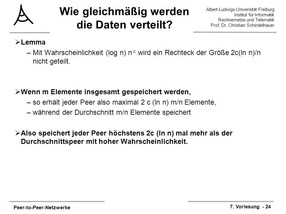 Peer-to-Peer-Netzwerke 7. Vorlesung - 24 Albert-Ludwigs-Universität Freiburg Institut für Informatik Rechnernetze und Telematik Prof. Dr. Christian Sc