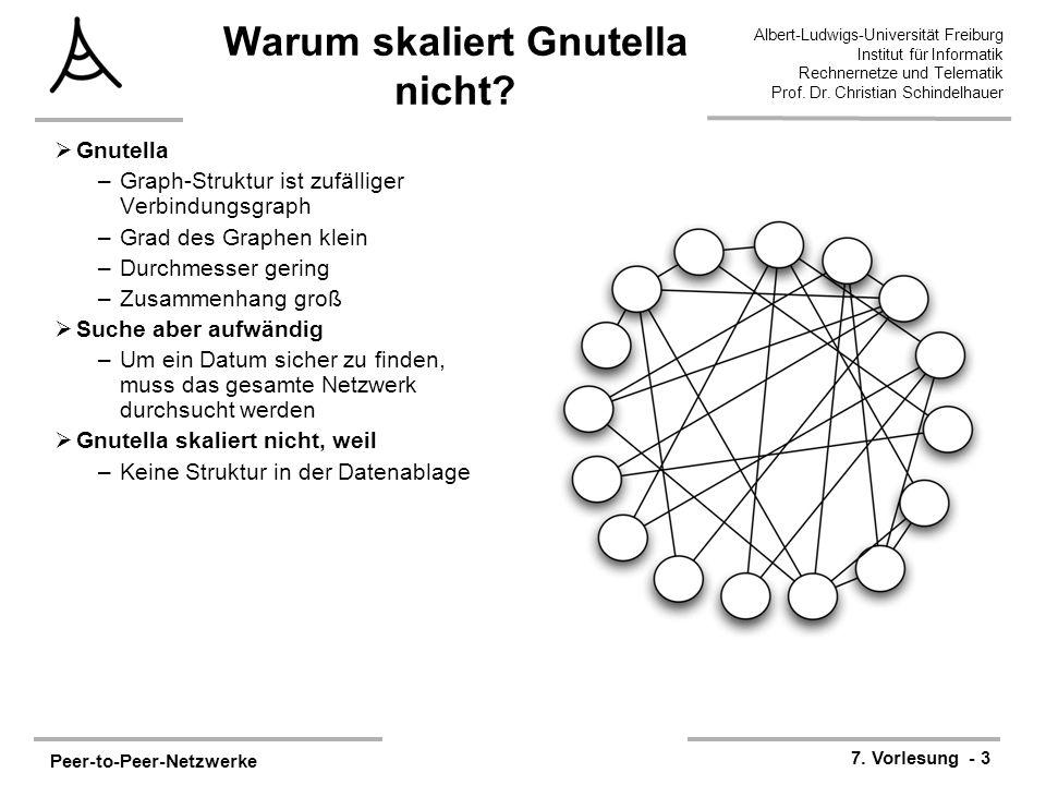 Peer-to-Peer-Netzwerke 7. Vorlesung - 3 Albert-Ludwigs-Universität Freiburg Institut für Informatik Rechnernetze und Telematik Prof. Dr. Christian Sch