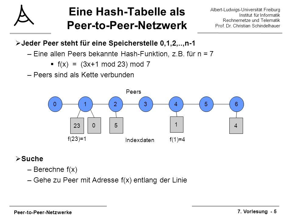 Peer-to-Peer-Netzwerke 7. Vorlesung - 5 Albert-Ludwigs-Universität Freiburg Institut für Informatik Rechnernetze und Telematik Prof. Dr. Christian Sch
