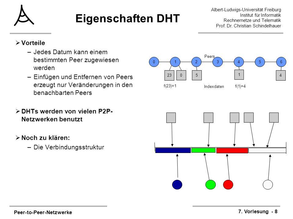 Peer-to-Peer-Netzwerke 7. Vorlesung - 8 Albert-Ludwigs-Universität Freiburg Institut für Informatik Rechnernetze und Telematik Prof. Dr. Christian Sch