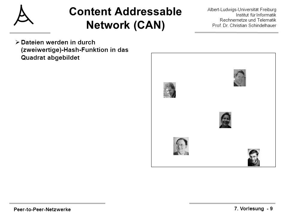 Peer-to-Peer-Netzwerke 7. Vorlesung - 9 Albert-Ludwigs-Universität Freiburg Institut für Informatik Rechnernetze und Telematik Prof. Dr. Christian Sch