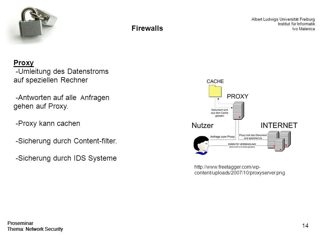 14 Proseminar Thema: Network Security Firewalls Proxy -Umleitung des Datenstroms auf speziellen Rechner -Antworten auf alle A nfragen gehen auf Proxy.