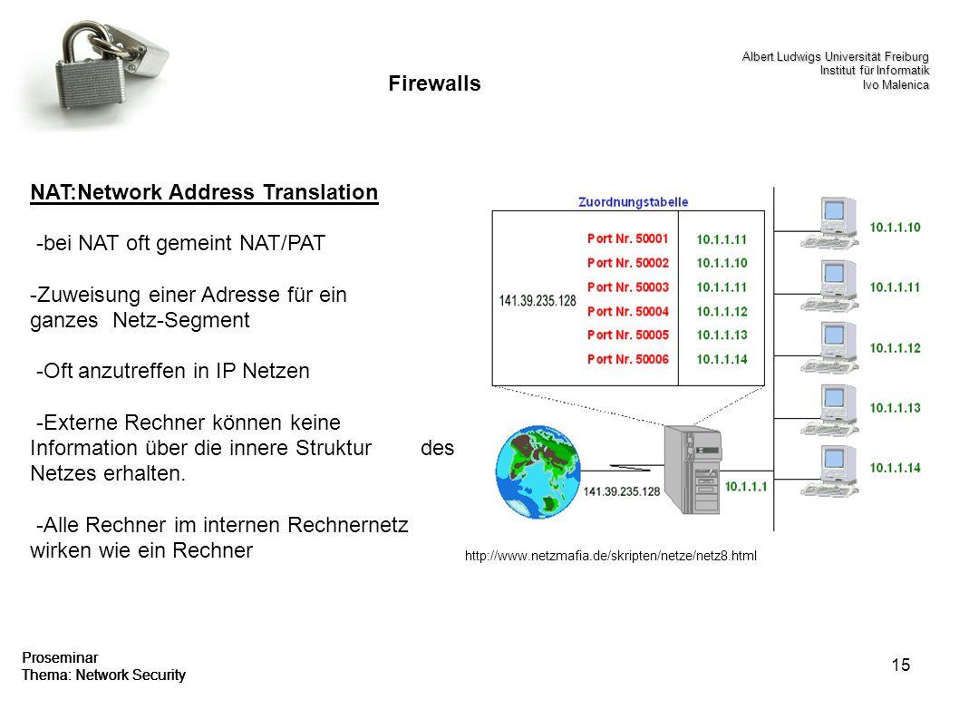 15 Proseminar Thema: Network Security Firewalls NAT:Network Address Translation -bei NAT oft gemeint NAT/PAT -Zuweisung einer Adresse für ein ganzes N