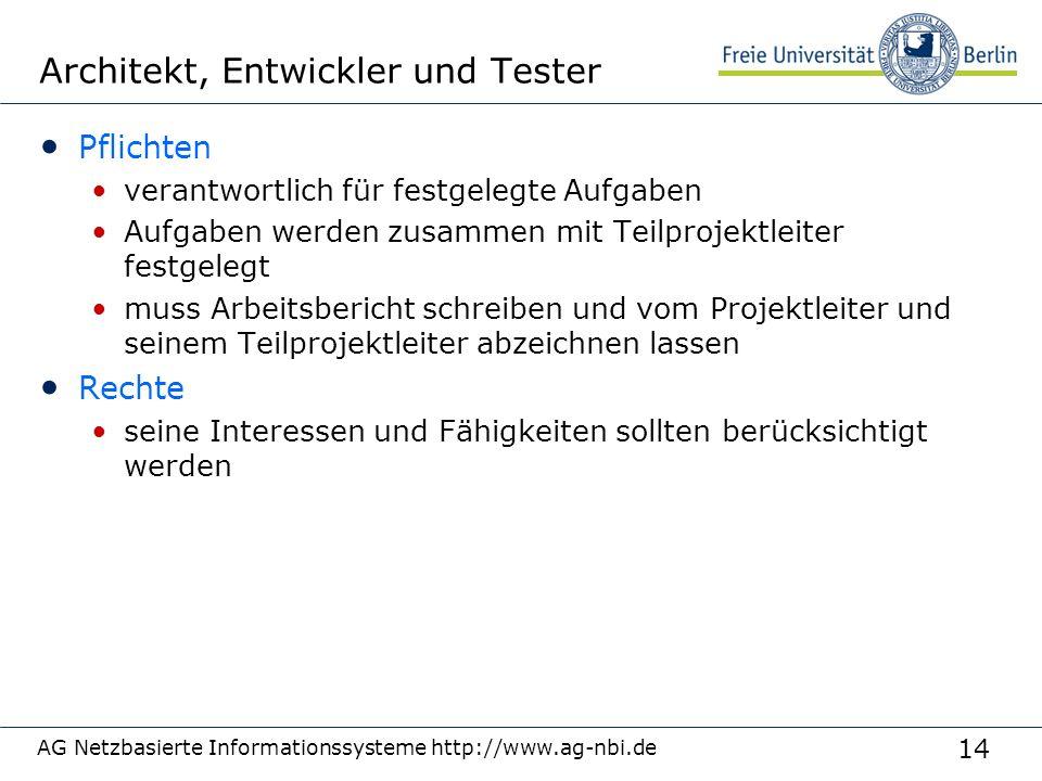 14 AG Netzbasierte Informationssysteme http://www.ag-nbi.de Architekt, Entwickler und Tester Pflichten verantwortlich für festgelegte Aufgaben Aufgabe