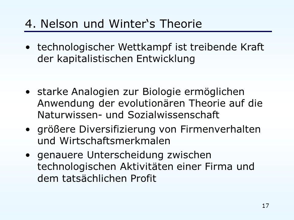 17 4. Nelson und Winters Theorie technologischer Wettkampf ist treibende Kraft der kapitalistischen Entwicklung starke Analogien zur Biologie ermöglic