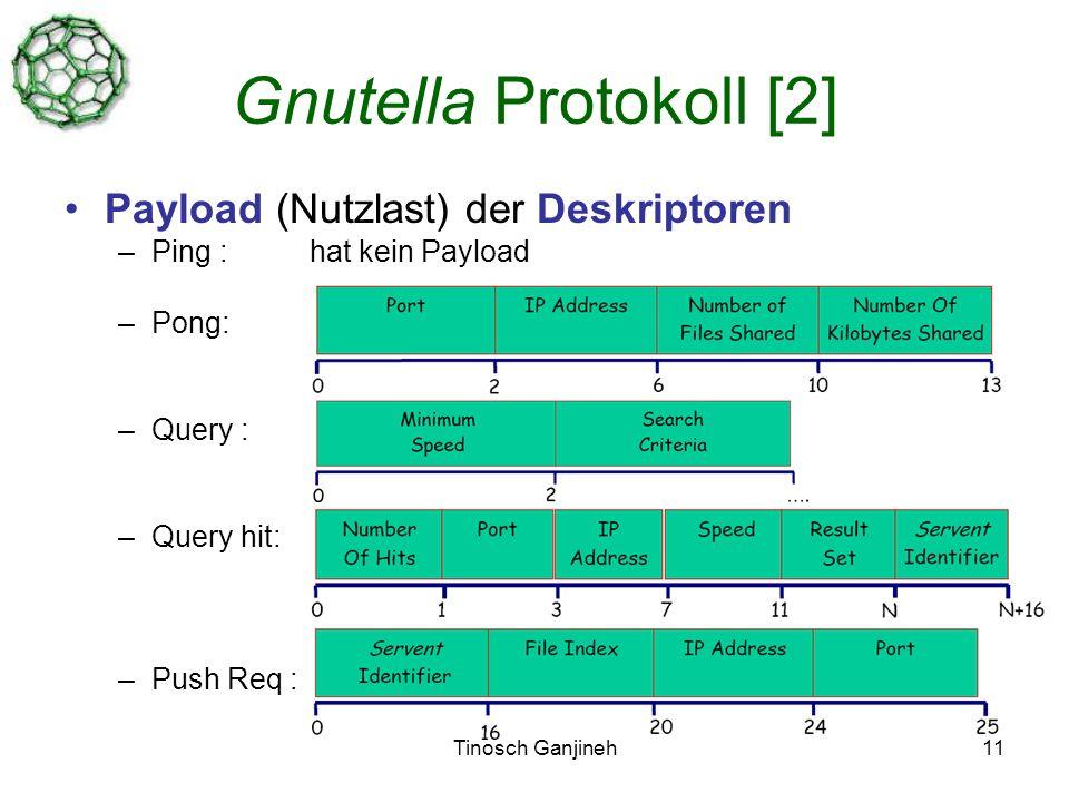 Tinosch Ganjineh11 Gnutella Protokoll [2] Payload (Nutzlast) der Deskriptoren –Ping : hat kein Payload –Pong: –Query : –Query hit: –Push Req :