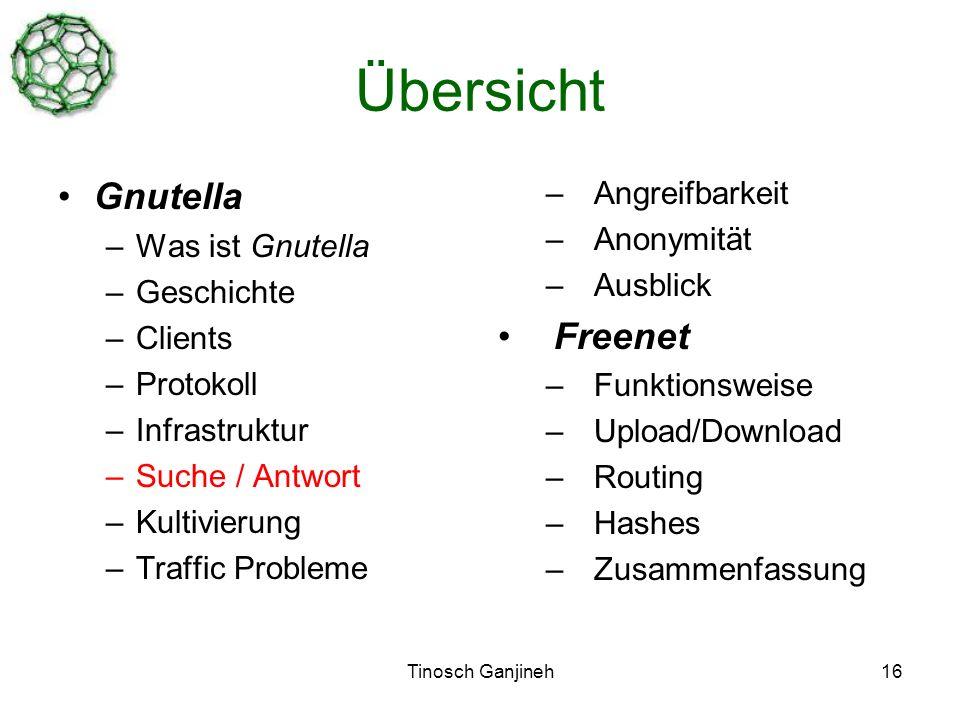 Tinosch Ganjineh16 Übersicht Gnutella –Was ist Gnutella –Geschichte –Clients –Protokoll –Infrastruktur –Suche / Antwort –Kultivierung –Traffic Probleme –Angreifbarkeit –Anonymität –Ausblick Freenet –Funktionsweise –Upload/Download –Routing –Hashes –Zusammenfassung