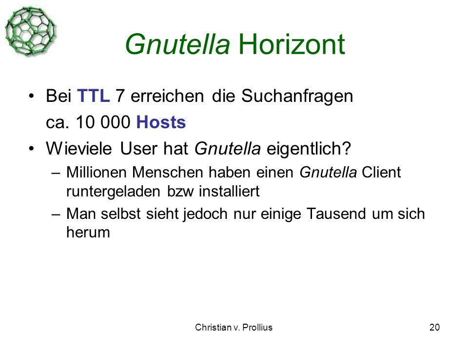 Christian v. Prollius20 Gnutella Horizont Bei TTL 7 erreichen die Suchanfragen ca.