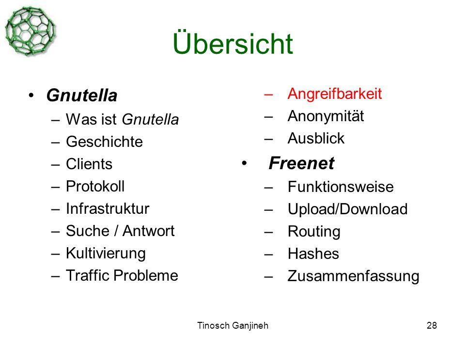 Tinosch Ganjineh28 Übersicht Gnutella –Was ist Gnutella –Geschichte –Clients –Protokoll –Infrastruktur –Suche / Antwort –Kultivierung –Traffic Probleme –Angreifbarkeit –Anonymität –Ausblick Freenet –Funktionsweise –Upload/Download –Routing –Hashes –Zusammenfassung