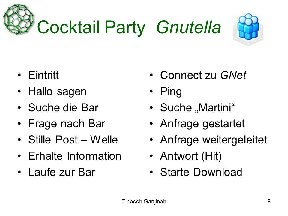 Tinosch Ganjineh8 Cocktail Party Gnutella Eintritt Hallo sagen Suche die Bar Frage nach Bar Stille Post – Welle Erhalte Information Laufe zur Bar Connect zu GNet Ping Suche Martini Anfrage gestartet Anfrage weitergeleitet Antwort (Hit) Starte Download