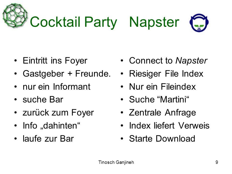 Tinosch Ganjineh9 Cocktail Party Napster Eintritt ins Foyer Gastgeber + Freunde.