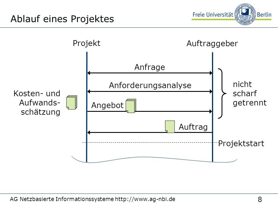 8 AG Netzbasierte Informationssysteme http://www.ag-nbi.de Ablauf eines Projektes Projekt Auftraggeber Anforderungsanalyse Angebot Kosten- und Aufwand