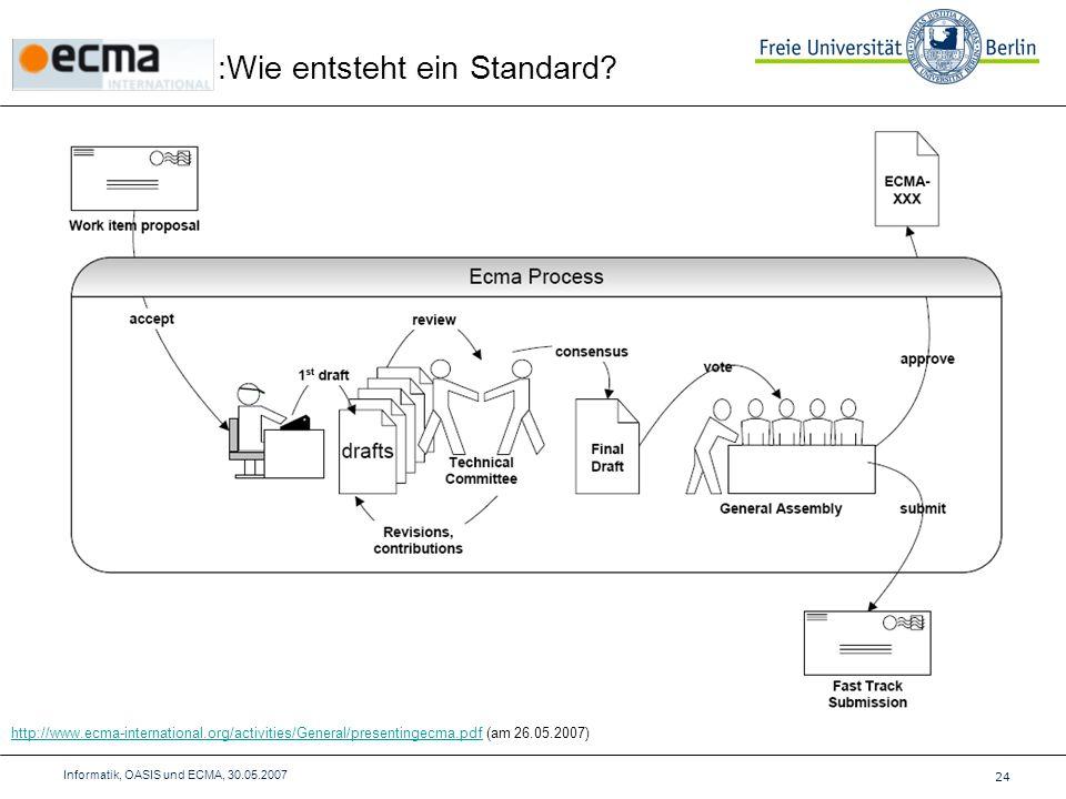 :Wie entsteht ein Standard.