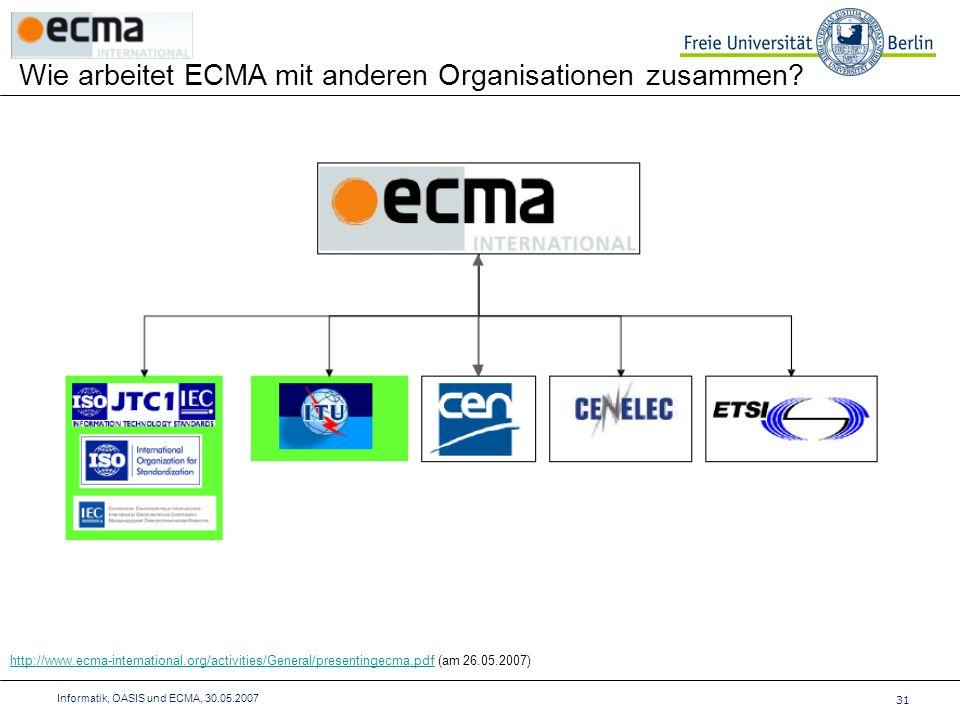 Wie arbeitet ECMA mit anderen Organisationen zusammen.
