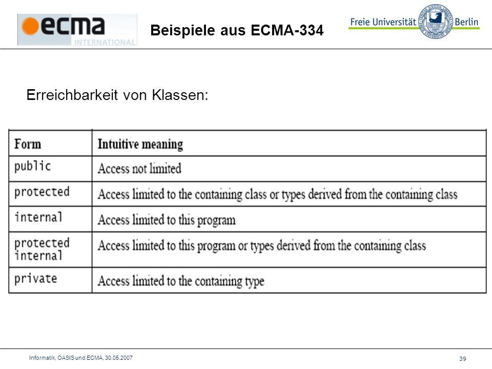 39 Informatik, OASIS und ECMA, 30.05.2007 Beispiele aus ECMA-334 Erreichbarkeit von Klassen: