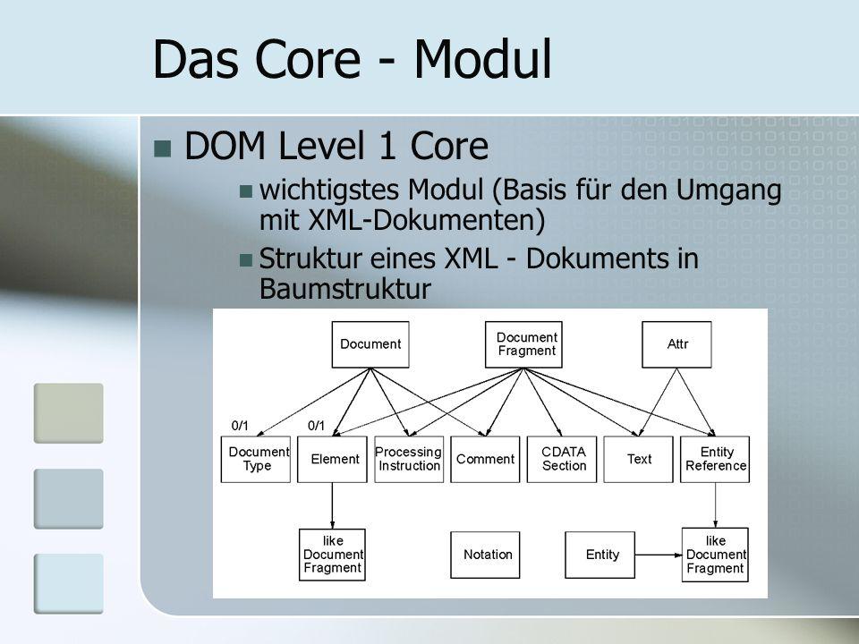 Das Core - Modul DOM Level 1 Core wichtigstes Modul (Basis für den Umgang mit XML-Dokumenten) Struktur eines XML - Dokuments in Baumstruktur