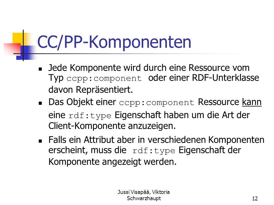 Jussi Visapää, Viktoria Schwarzhaupt12 CC/PP-Komponenten Jede Komponente wird durch eine Ressource vom Typ ccpp:component oder einer RDF-Unterklasse d