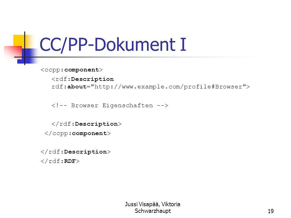 Jussi Visapää, Viktoria Schwarzhaupt19 CC/PP-Dokument I