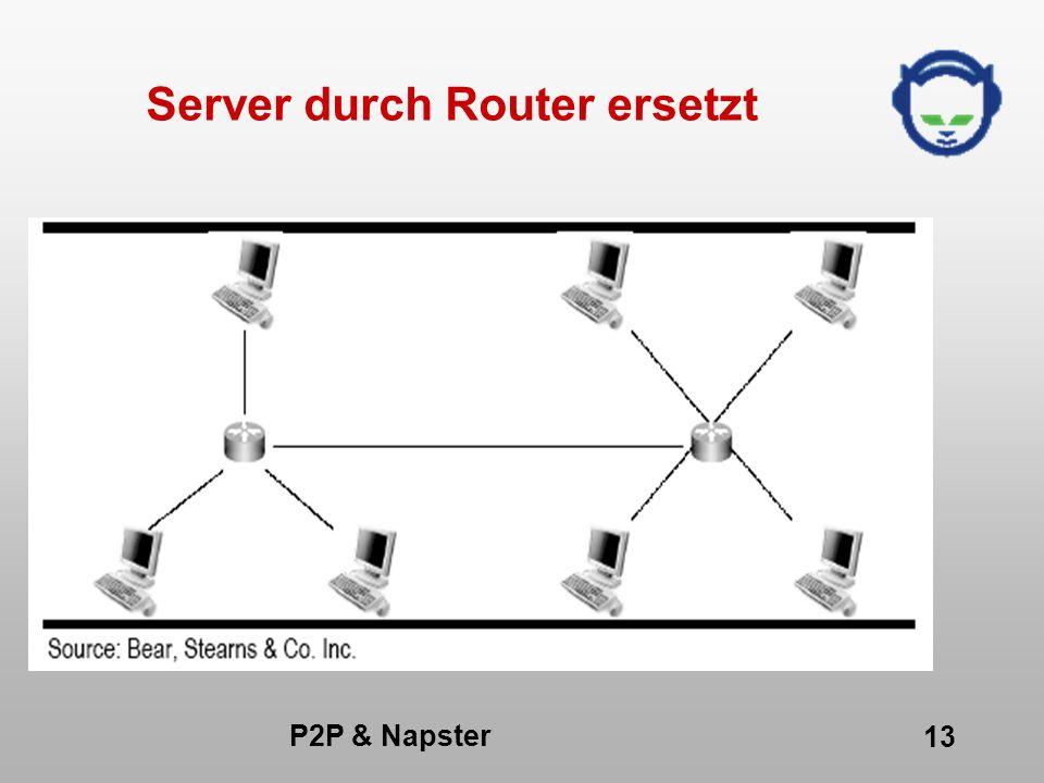 P2P & Napster 13 Server durch Router ersetzt