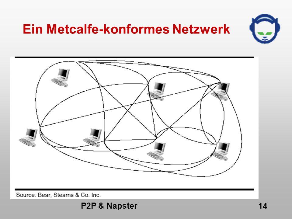P2P & Napster 14 Ein Metcalfe-konformes Netzwerk