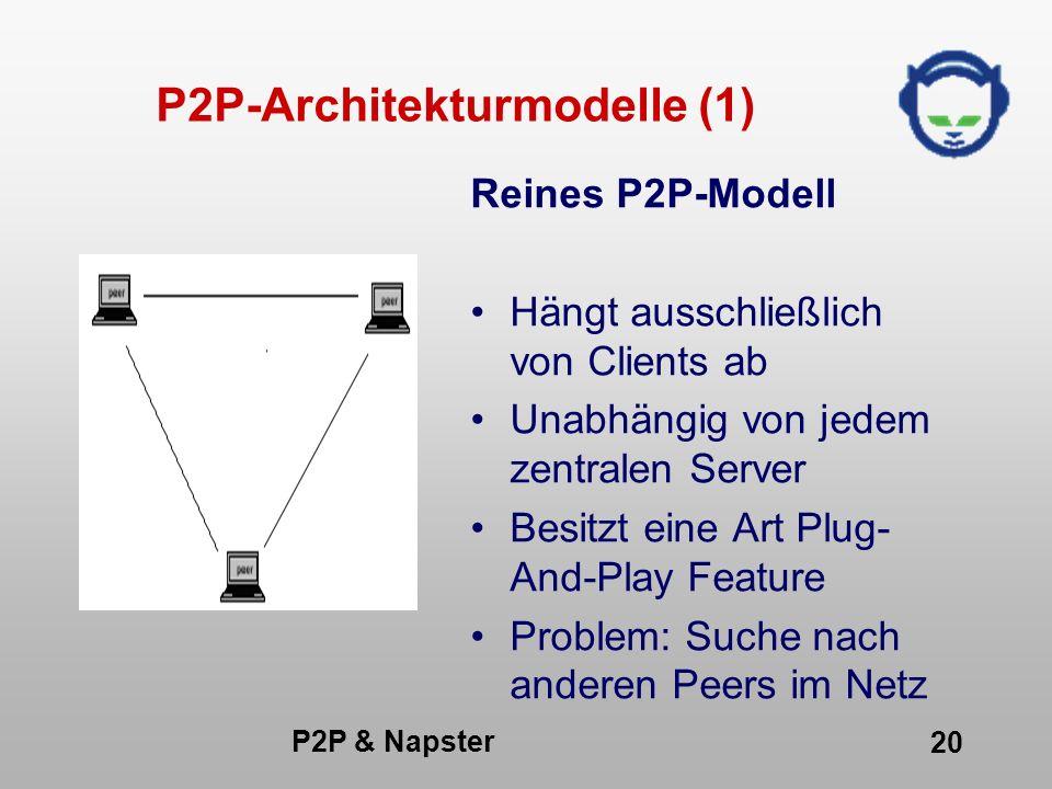 P2P & Napster 20 P2P-Architekturmodelle (1) Reines P2P-Modell Hängt ausschließlich von Clients ab Unabhängig von jedem zentralen Server Besitzt eine A