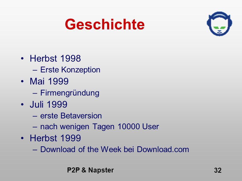 P2P & Napster 32 Geschichte Herbst 1998 –Erste Konzeption Mai 1999 –Firmengründung Juli 1999 –erste Betaversion –nach wenigen Tagen 10000 User Herbst 1999 –Download of the Week bei Download.com