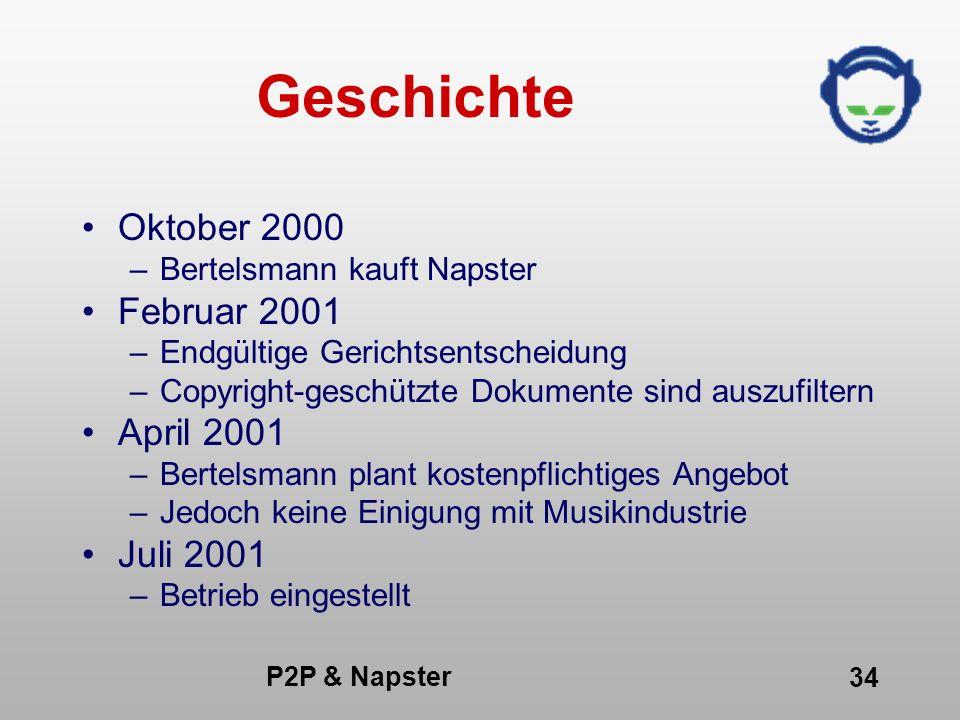 P2P & Napster 34 Geschichte Oktober 2000 –Bertelsmann kauft Napster Februar 2001 –Endgültige Gerichtsentscheidung –Copyright-geschützte Dokumente sind auszufiltern April 2001 –Bertelsmann plant kostenpflichtiges Angebot –Jedoch keine Einigung mit Musikindustrie Juli 2001 –Betrieb eingestellt