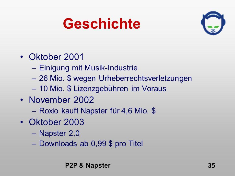 P2P & Napster 35 Geschichte Oktober 2001 –Einigung mit Musik-Industrie –26 Mio. $ wegen Urheberrechtsverletzungen –10 Mio. $ Lizenzgebühren im Voraus