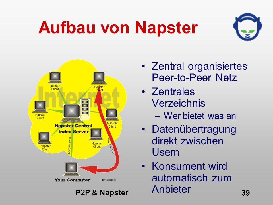 P2P & Napster 39 Aufbau von Napster Zentral organisiertes Peer-to-Peer Netz Zentrales Verzeichnis –Wer bietet was an Datenübertragung direkt zwischen