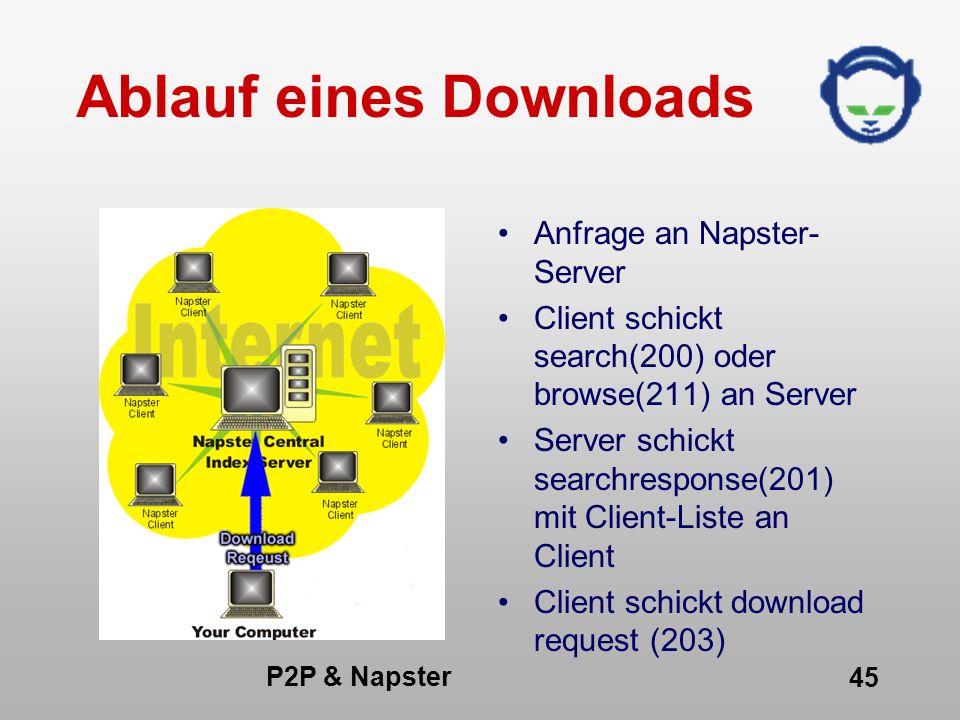 P2P & Napster 45 Ablauf eines Downloads Anfrage an Napster- Server Client schickt search(200) oder browse(211) an Server Server schickt searchresponse