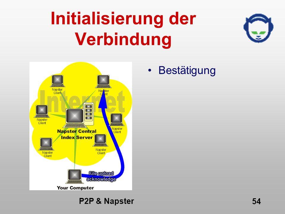 P2P & Napster 54 Initialisierung der Verbindung Bestätigung
