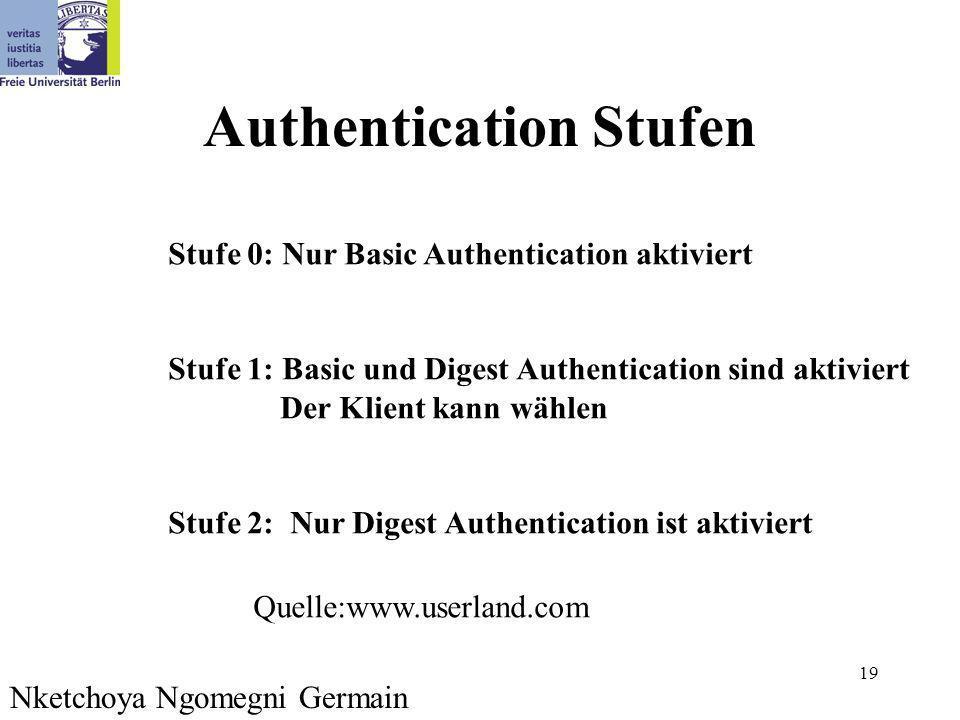 19 Authentication Stufen Stufe 0: Nur Basic Authentication aktiviert Stufe 1: Basic und Digest Authentication sind aktiviert Der Klient kann wählen St