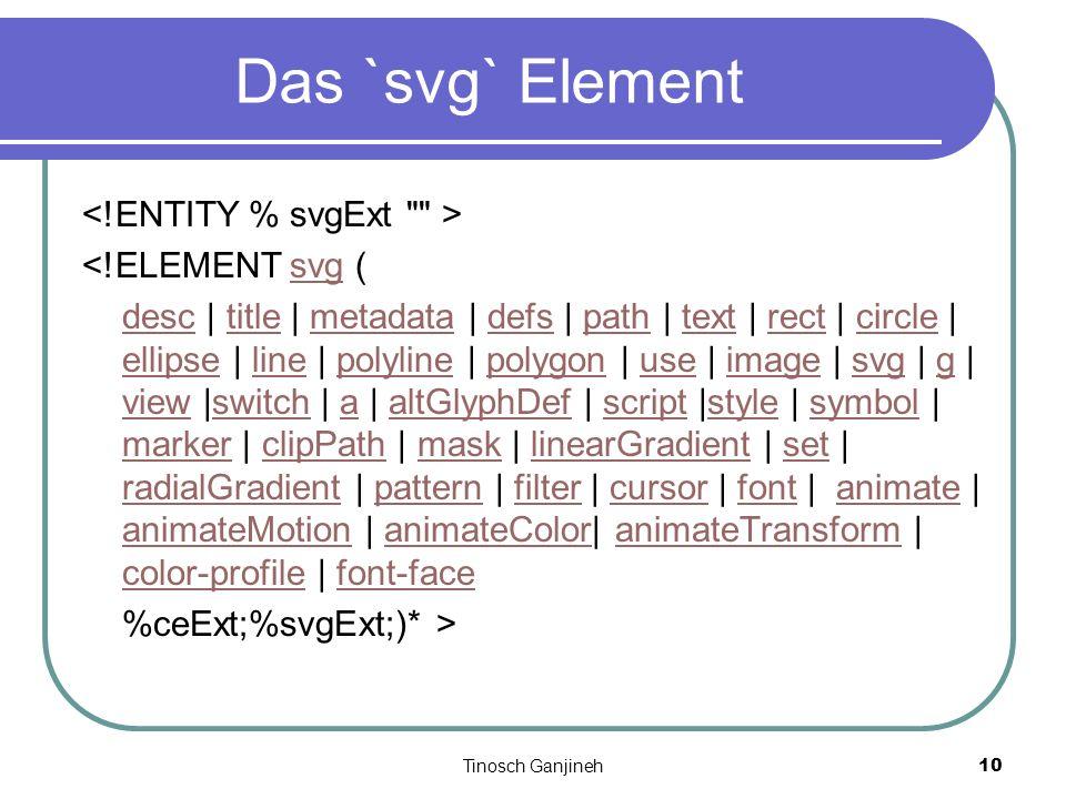 Tinosch Ganjineh10 Das `svg` Element <!ELEMENT svg (svg descdesc | title | metadata | defs | path | text | rect | circle | ellipse | line | polyline |