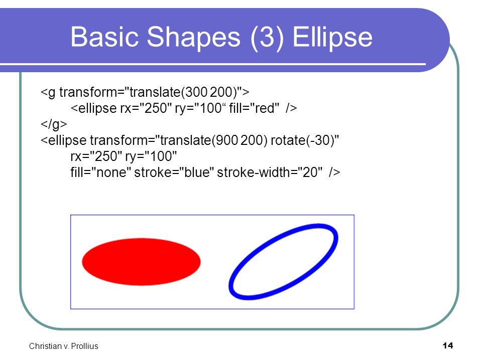 Christian v. Prollius14 Basic Shapes (3) Ellipse <ellipse transform=