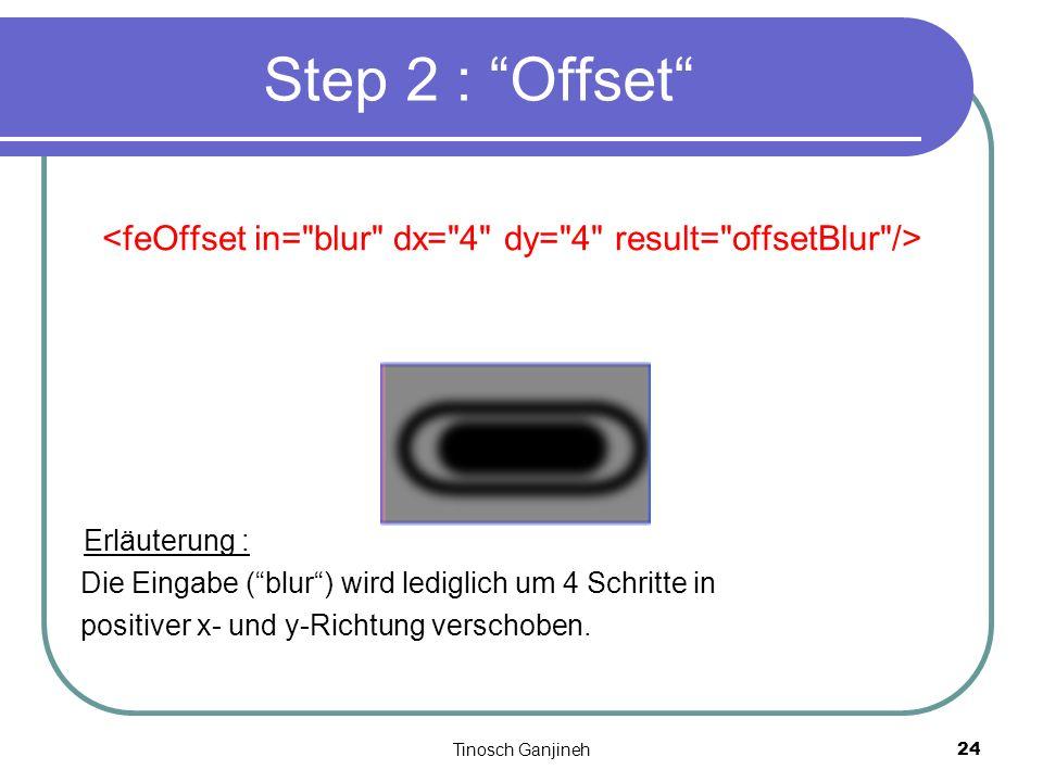 Tinosch Ganjineh24 Step 2 : Offset Erläuterung : Die Eingabe (blur) wird lediglich um 4 Schritte in positiver x- und y-Richtung verschoben.