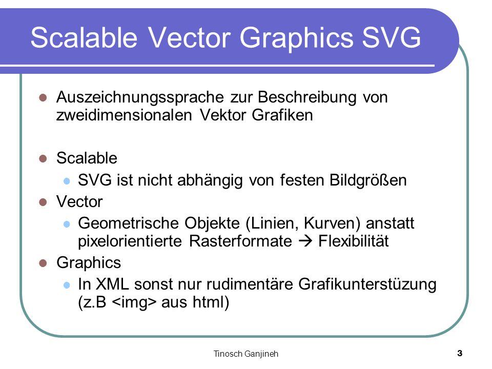 Tinosch Ganjineh3 Scalable Vector Graphics SVG Auszeichnungssprache zur Beschreibung von zweidimensionalen Vektor Grafiken Scalable SVG ist nicht abhä
