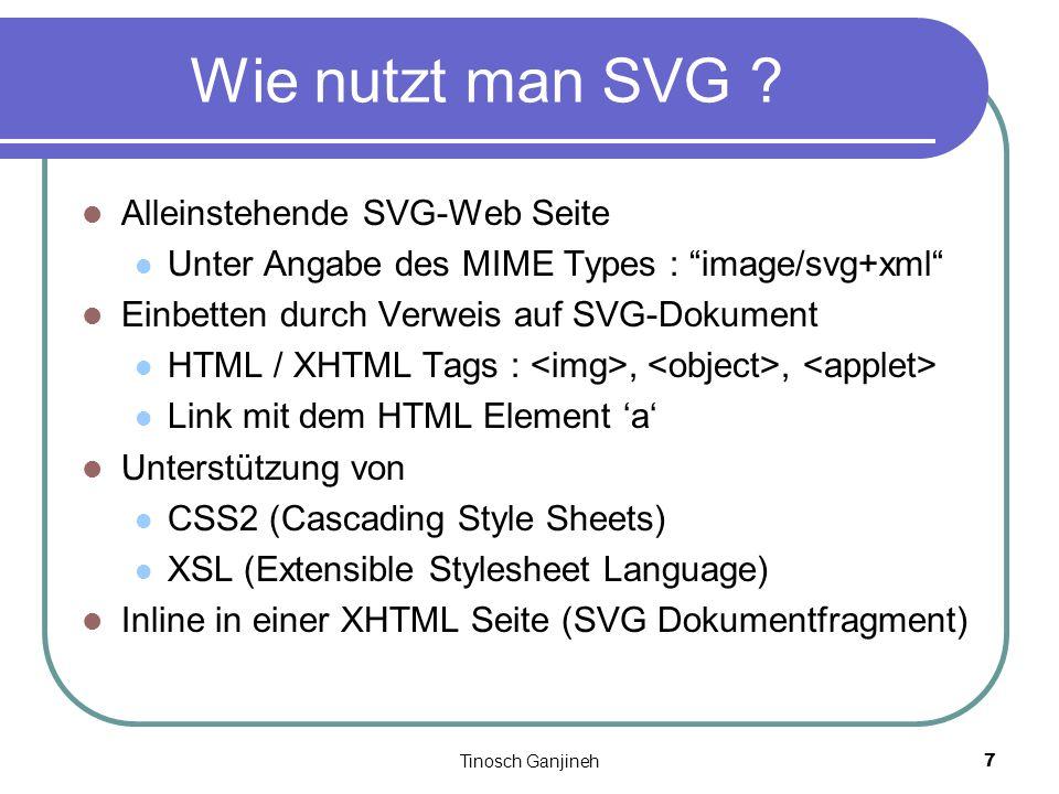 Tinosch Ganjineh7 Wie nutzt man SVG ? Alleinstehende SVG-Web Seite Unter Angabe des MIME Types : image/svg+xml Einbetten durch Verweis auf SVG-Dokumen