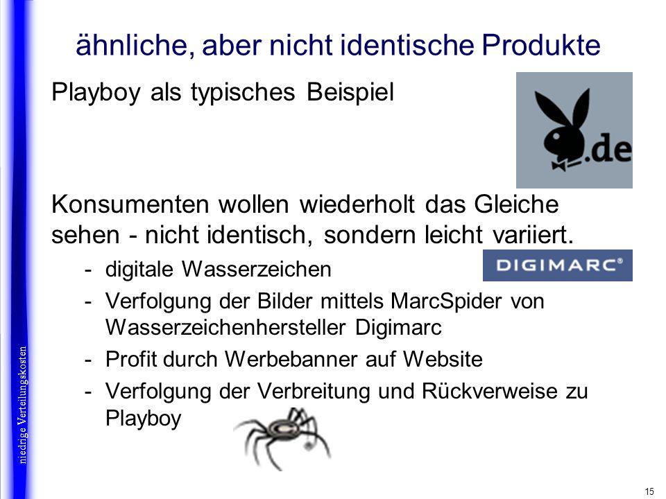 15 ähnliche, aber nicht identische Produkte Playboy als typisches Beispiel Konsumenten wollen wiederholt das Gleiche sehen - nicht identisch, sondern