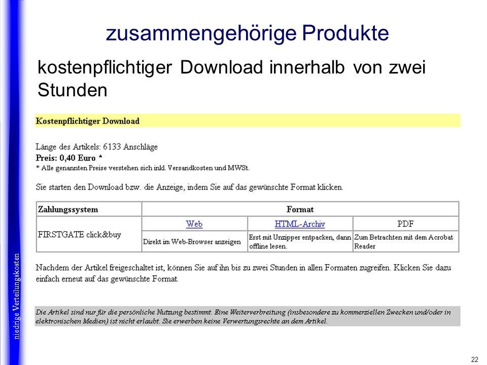 22 zusammengehörige Produkte niedrige Verteilungskosten kostenpflichtiger Download innerhalb von zwei Stunden