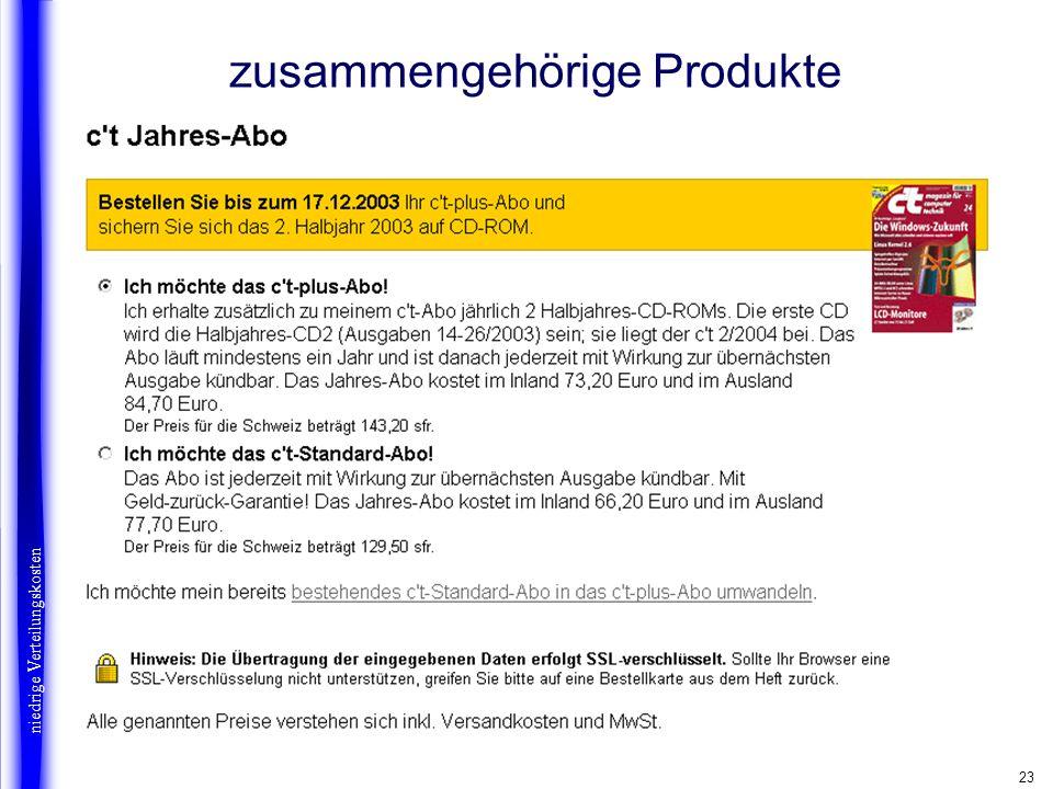 23 zusammengehörige Produkte niedrige Verteilungskosten