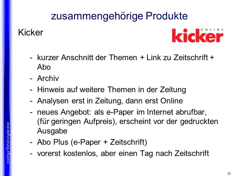 24 zusammengehörige Produkte Kicker -kurzer Anschnitt der Themen + Link zu Zeitschrift + Abo -Archiv -Hinweis auf weitere Themen in der Zeitung -Analy