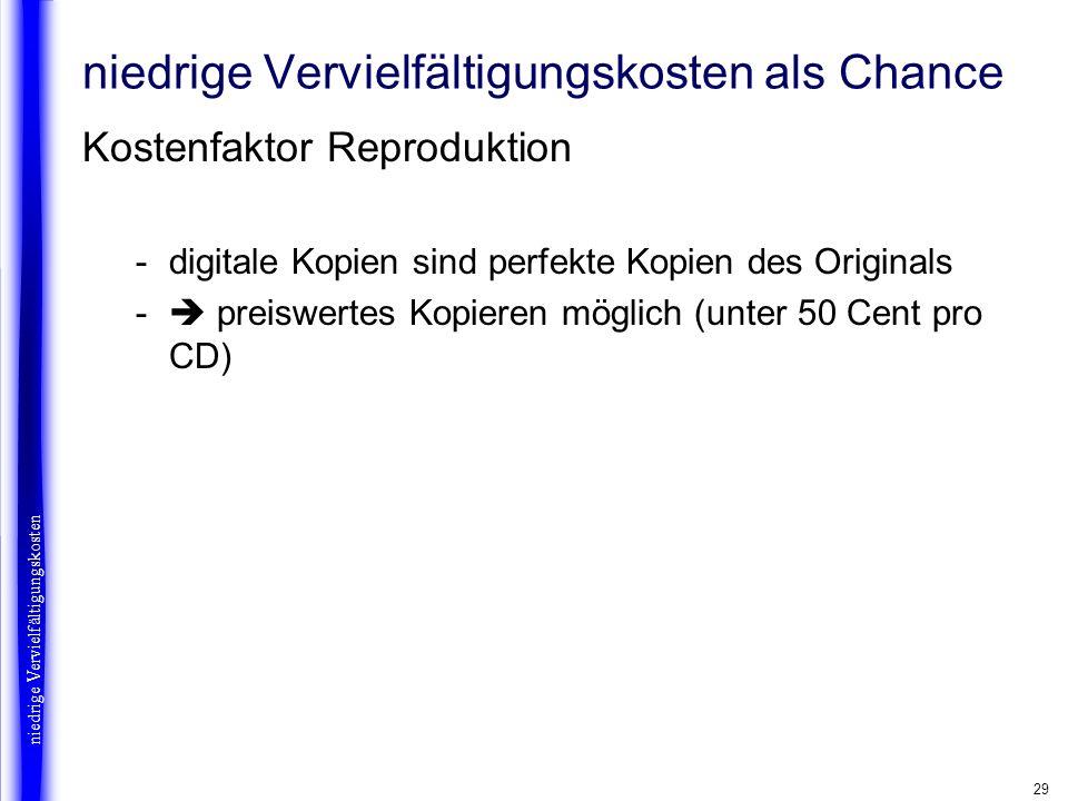 29 niedrige Vervielfältigungskosten als Chance Kostenfaktor Reproduktion -digitale Kopien sind perfekte Kopien des Originals - preiswertes Kopieren mö