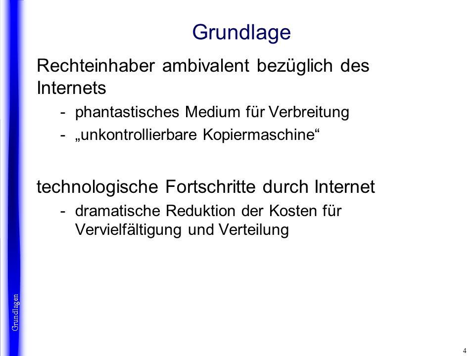 4 Grundlage Rechteinhaber ambivalent bezüglich des Internets -phantastisches Medium für Verbreitung -unkontrollierbare Kopiermaschine technologische F