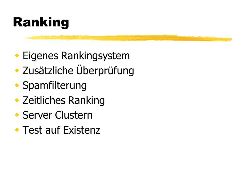Ranking Eigenes Rankingsystem Zusätzliche Überprüfung Spamfilterung Zeitliches Ranking Server Clustern Test auf Existenz