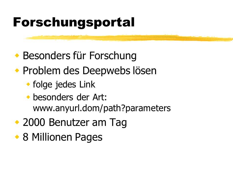 Forschungsportal Besonders für Forschung Problem des Deepwebs lösen folge jedes Link besonders der Art: www.anyurl.dom/path parameters 2000 Benutzer am Tag 8 Millionen Pages