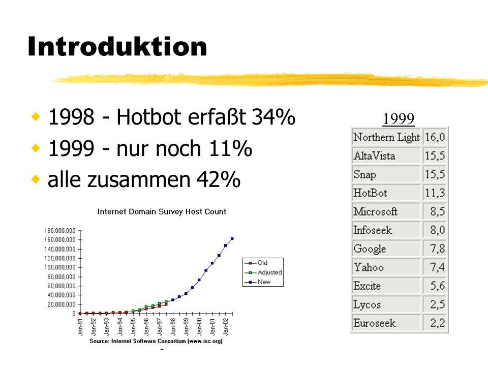 Introduktion 1998 - Hotbot erfaßt 34% 1999 - nur noch 11% alle zusammen 42% 1999
