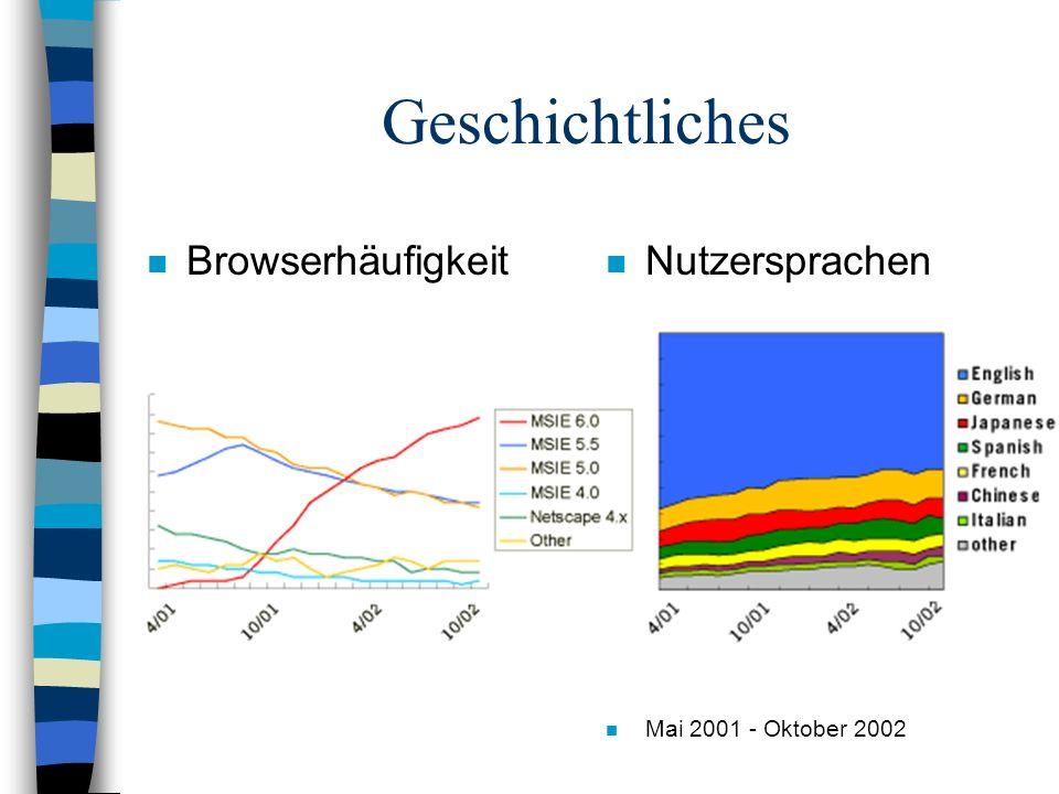 n Browserhäufigkeit n Nutzersprachen n Mai 2001 - Oktober 2002